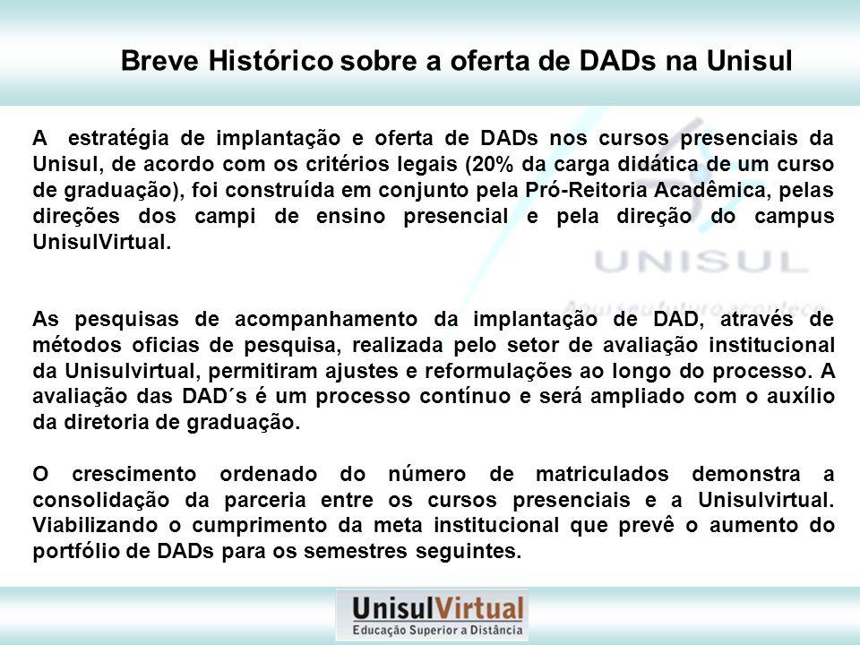 A estratégia de implantação e oferta de DADs nos cursos presenciais da Unisul, de acordo com os critérios legais (20% da carga didática de um curso de
