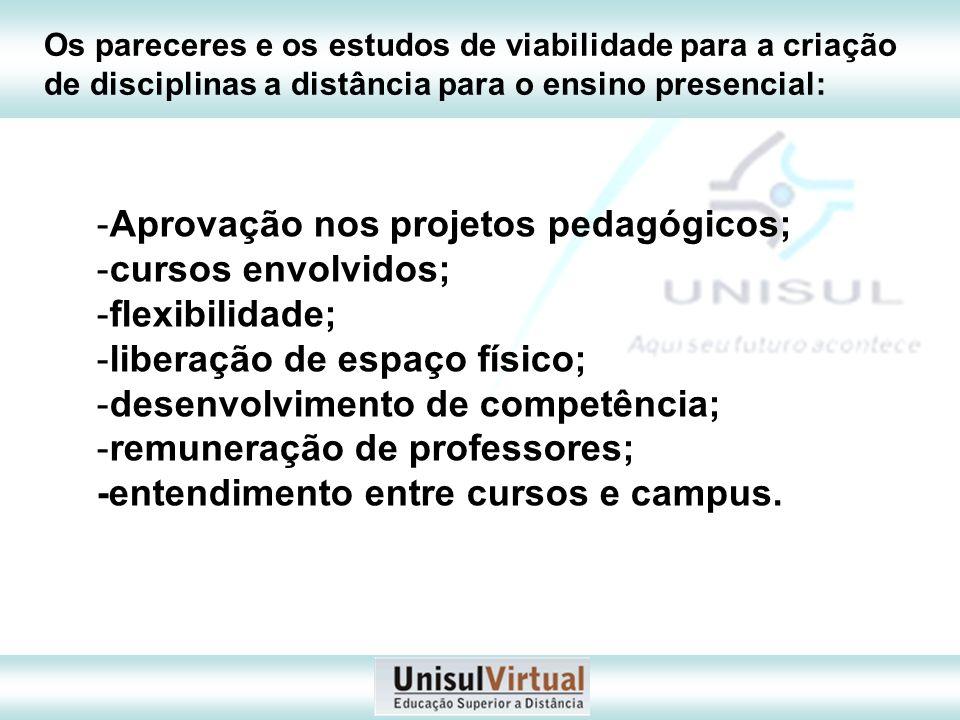 -Aprovação nos projetos pedagógicos; -cursos envolvidos; -flexibilidade; -liberação de espaço físico; -desenvolvimento de competência; -remuneração de
