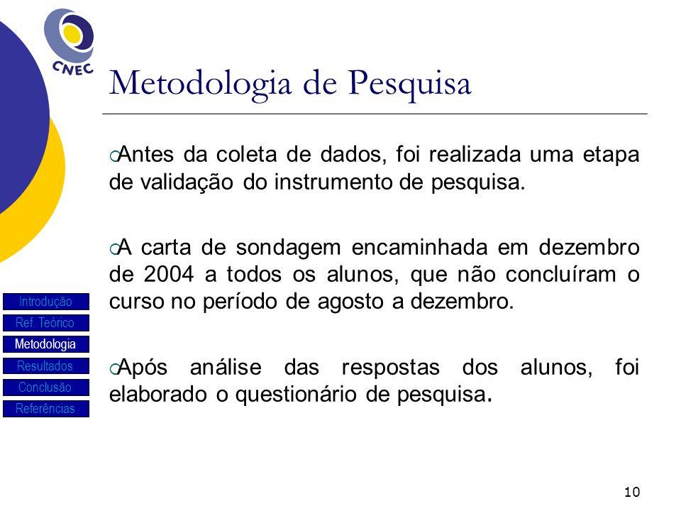10 Metodologia de Pesquisa Antes da coleta de dados, foi realizada uma etapa de validação do instrumento de pesquisa. A carta de sondagem encaminhada