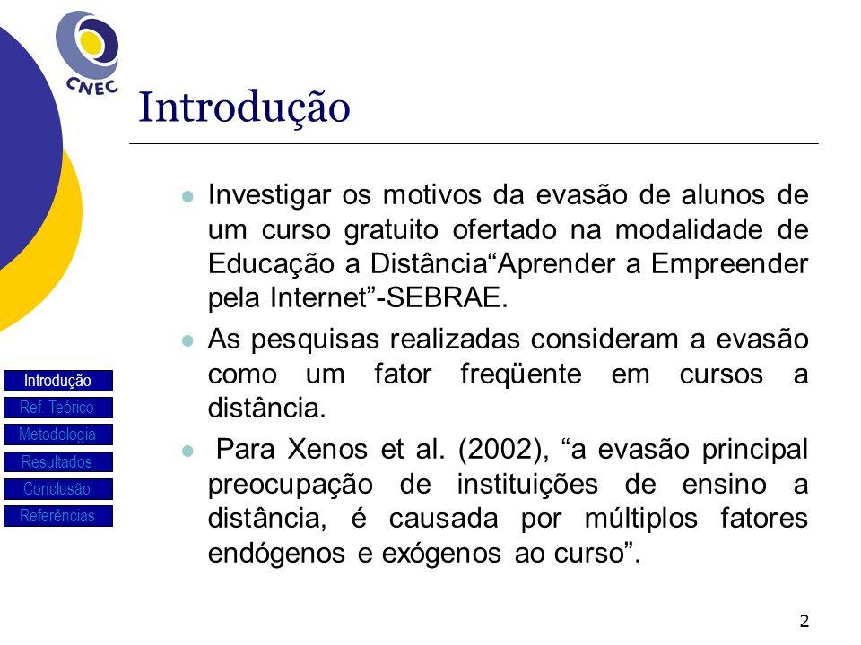 3 Introdução Quais os motivos da desistência dos participantes que iniciavam e não concluíam o curso Aprender a Empreender pela Internet.