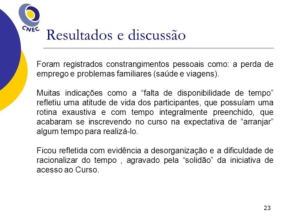 23 Resultados e discussão Foram registrados constrangimentos pessoais como: a perda de emprego e problemas familiares (saúde e viagens). Muitas indica