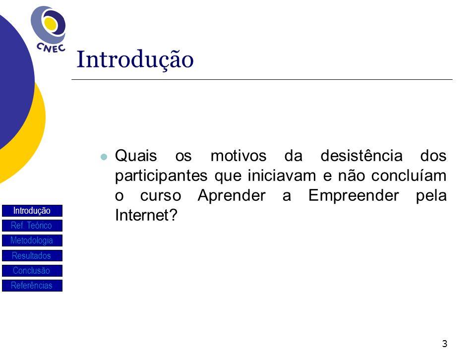 3 Introdução Quais os motivos da desistência dos participantes que iniciavam e não concluíam o curso Aprender a Empreender pela Internet? Introdução R