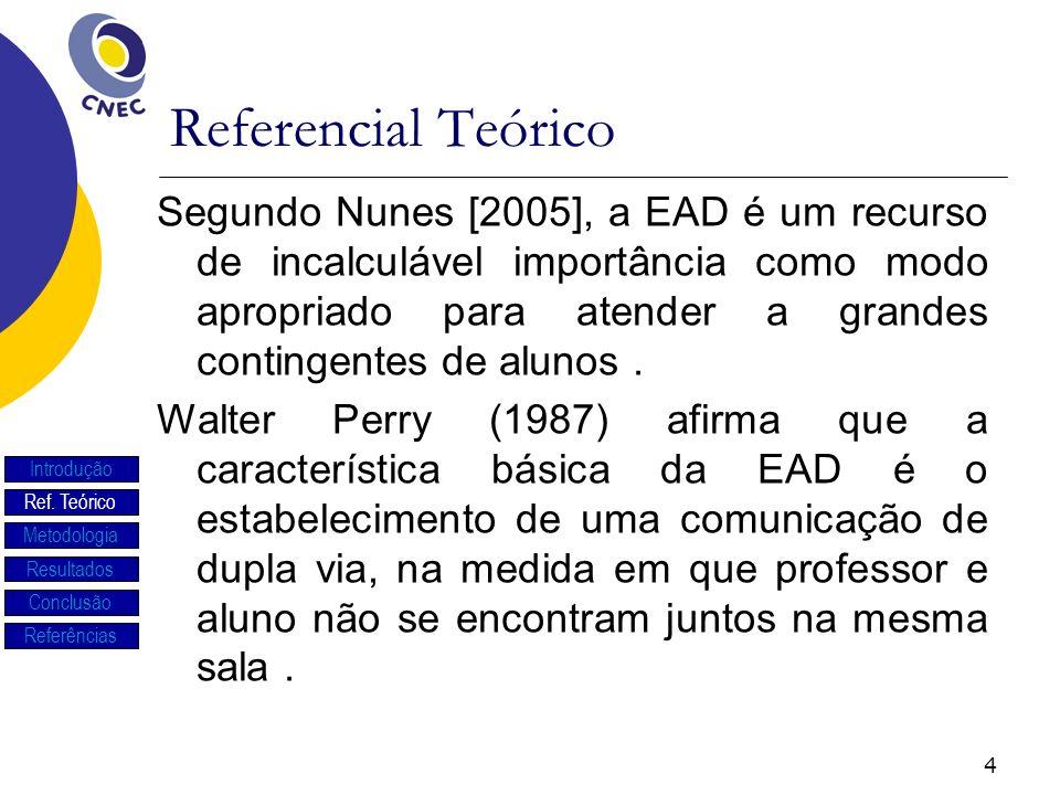 4 Referencial Teórico Segundo Nunes [2005], a EAD é um recurso de incalculável importância como modo apropriado para atender a grandes contingentes de