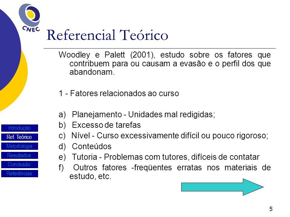 5 Referencial Teórico Woodley e Palett (2001), estudo sobre os fatores que contribuem para ou causam a evasão e o perfil dos que abandonam. 1 - Fatore