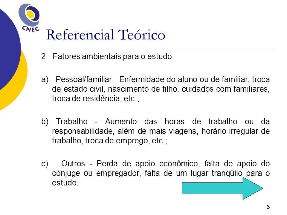 17 Resultados e discussão Introdução Ref.