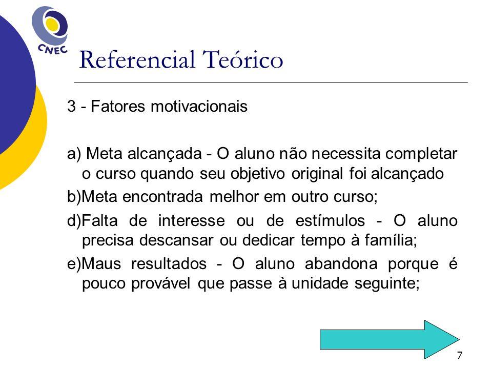 7 3 - Fatores motivacionais a) Meta alcançada - O aluno não necessita completar o curso quando seu objetivo original foi alcançado b)Meta encontrada m