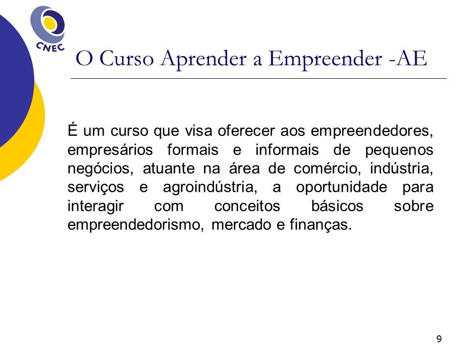9 O Curso Aprender a Empreender -AE É um curso que visa oferecer aos empreendedores, empresários formais e informais de pequenos negócios, atuante na