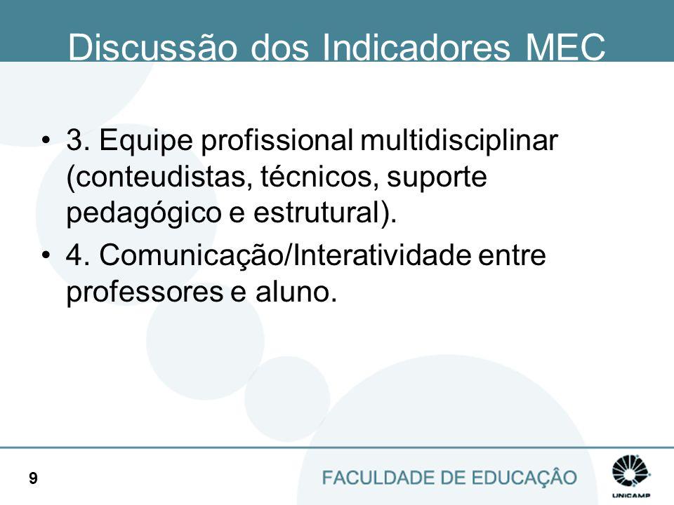 10 Discussão dos Indicadores MEC 5.Qualidade dos recursos educacionais.