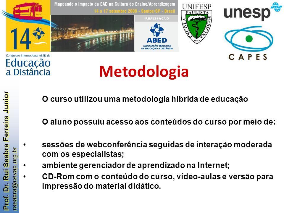 Prof. Dr. Rui Seabra Ferreira Junior rseabra@cevap.org.br Prof. Dr. Rui Seabra Ferreira Junior rseabra@cevap.org.br Metodologia O curso utilizou uma m