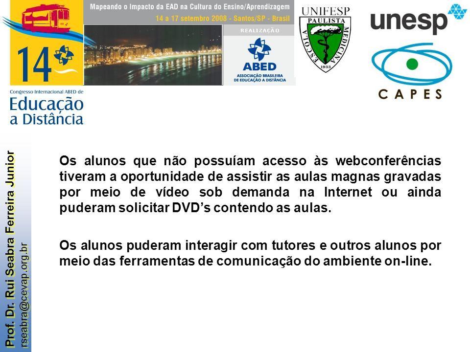 Prof. Dr. Rui Seabra Ferreira Junior rseabra@cevap.org.br Prof. Dr. Rui Seabra Ferreira Junior rseabra@cevap.org.br Os alunos que não possuíam acesso