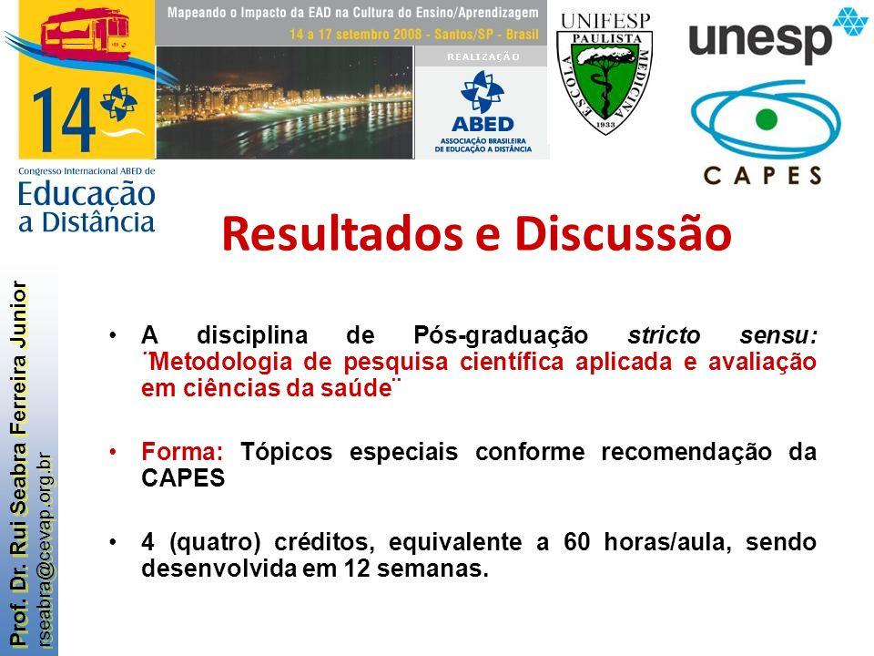 Prof. Dr. Rui Seabra Ferreira Junior rseabra@cevap.org.br Prof. Dr. Rui Seabra Ferreira Junior rseabra@cevap.org.br Resultados e Discussão A disciplin