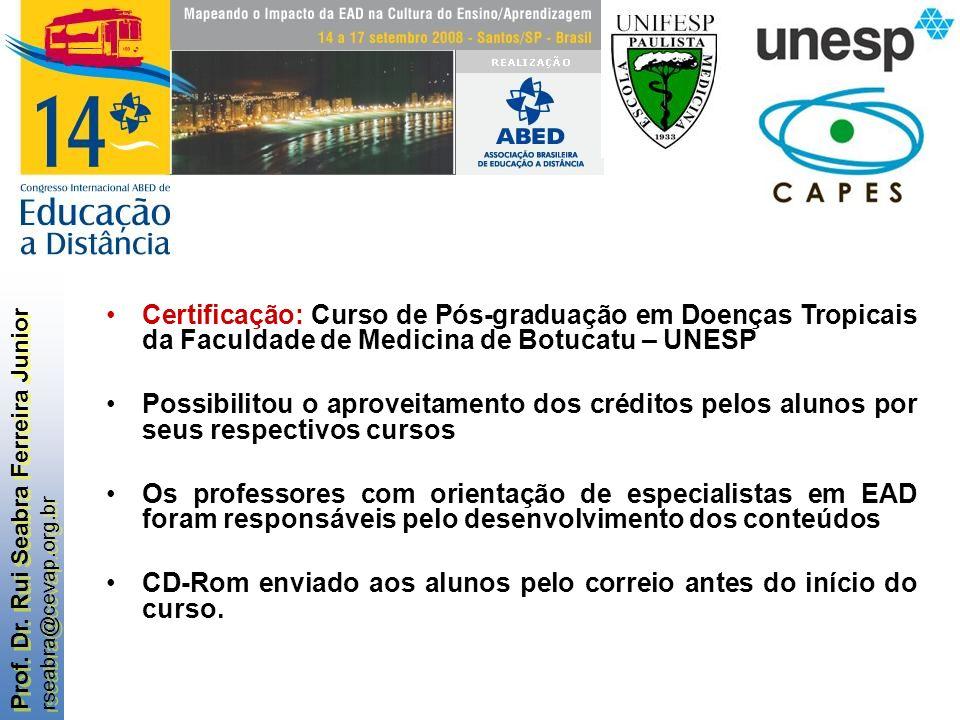 Prof. Dr. Rui Seabra Ferreira Junior rseabra@cevap.org.br Prof. Dr. Rui Seabra Ferreira Junior rseabra@cevap.org.br Certificação: Curso de Pós-graduaç