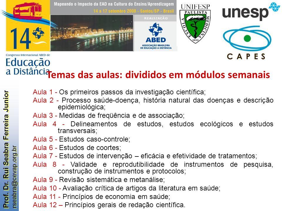 Prof. Dr. Rui Seabra Ferreira Junior rseabra@cevap.org.br Prof. Dr. Rui Seabra Ferreira Junior rseabra@cevap.org.br Temas das aulas: divididos em módu