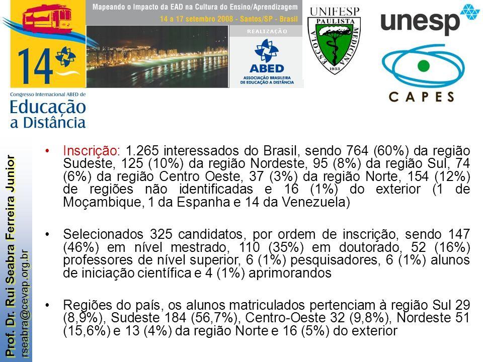 Prof. Dr. Rui Seabra Ferreira Junior rseabra@cevap.org.br Prof. Dr. Rui Seabra Ferreira Junior rseabra@cevap.org.br Inscrição: 1.265 interessados do B