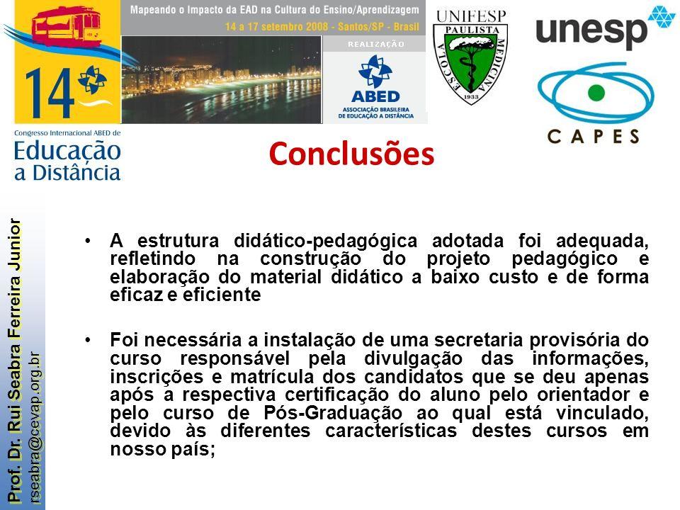 Prof. Dr. Rui Seabra Ferreira Junior rseabra@cevap.org.br Prof. Dr. Rui Seabra Ferreira Junior rseabra@cevap.org.br Conclusões A estrutura didático-pe