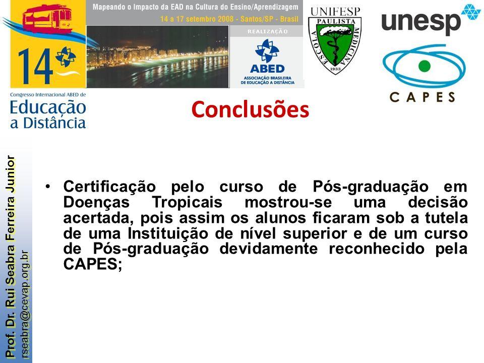 Prof. Dr. Rui Seabra Ferreira Junior rseabra@cevap.org.br Prof. Dr. Rui Seabra Ferreira Junior rseabra@cevap.org.br Certificação pelo curso de Pós-gra