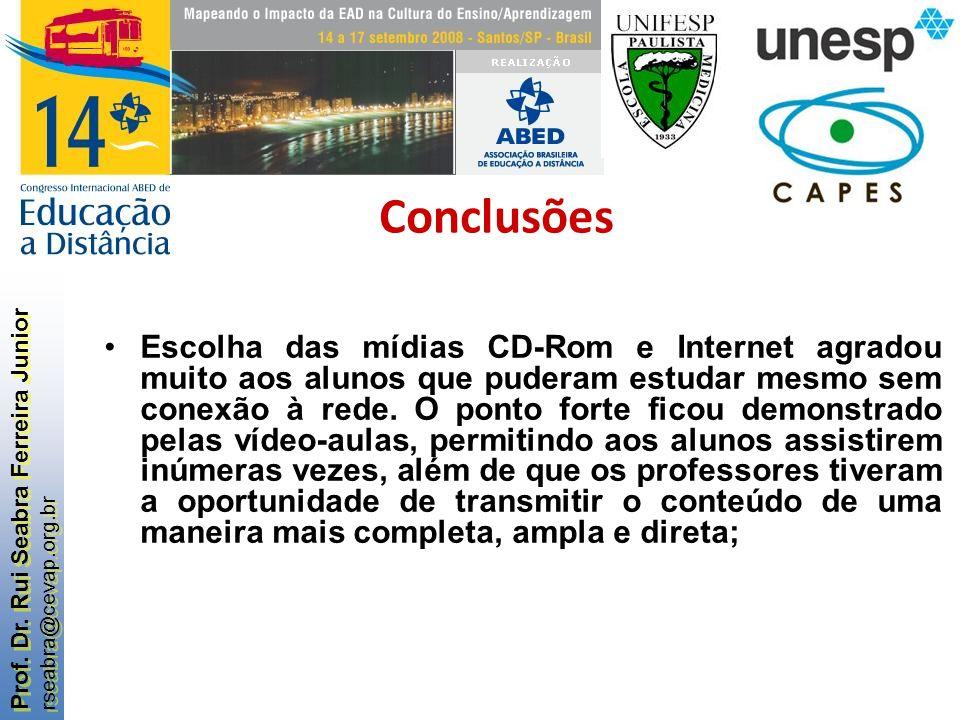 Prof. Dr. Rui Seabra Ferreira Junior rseabra@cevap.org.br Prof. Dr. Rui Seabra Ferreira Junior rseabra@cevap.org.br Escolha das mídias CD-Rom e Intern