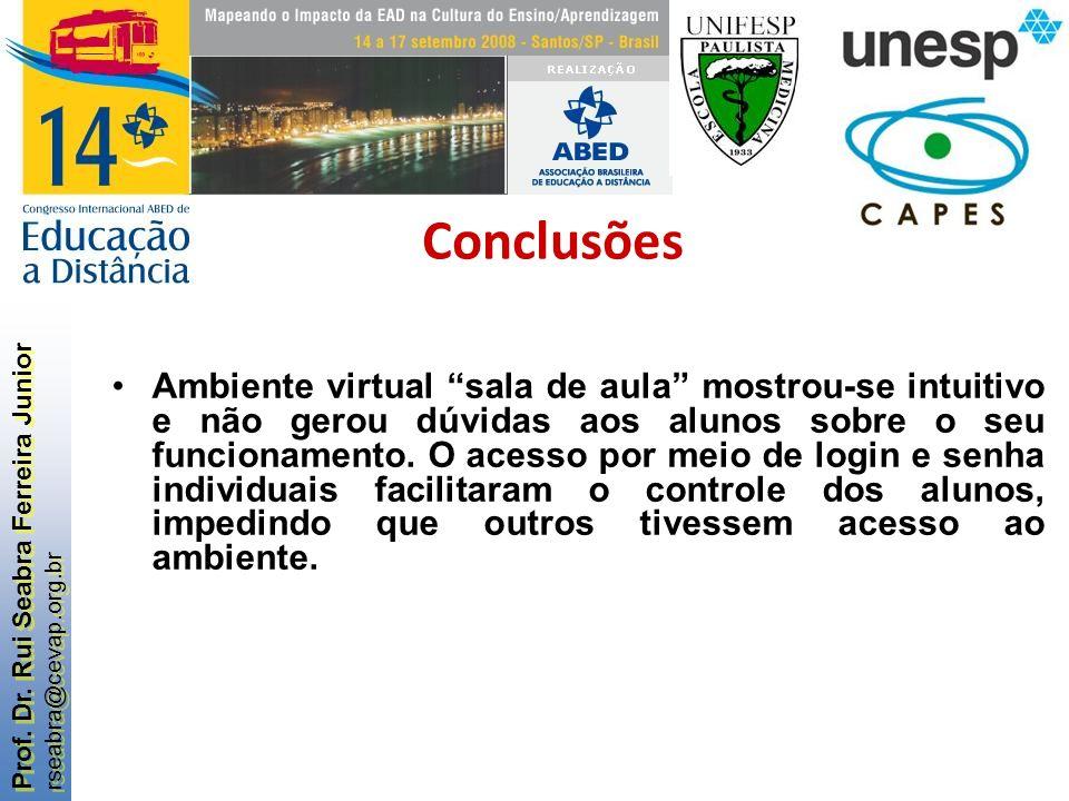 Prof. Dr. Rui Seabra Ferreira Junior rseabra@cevap.org.br Prof. Dr. Rui Seabra Ferreira Junior rseabra@cevap.org.br Ambiente virtual sala de aula most