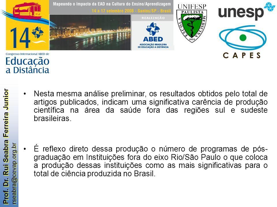 Prof. Dr. Rui Seabra Ferreira Junior rseabra@cevap.org.br Prof. Dr. Rui Seabra Ferreira Junior rseabra@cevap.org.br Nesta mesma análise preliminar, os