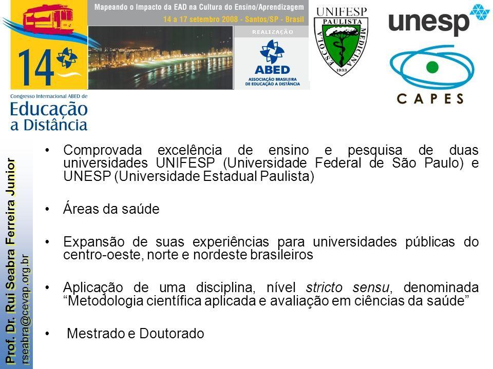 Prof. Dr. Rui Seabra Ferreira Junior rseabra@cevap.org.br Prof. Dr. Rui Seabra Ferreira Junior rseabra@cevap.org.br Comprovada excelência de ensino e