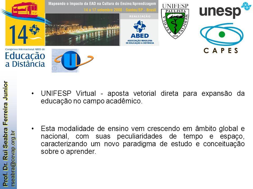 Prof. Dr. Rui Seabra Ferreira Junior rseabra@cevap.org.br Prof. Dr. Rui Seabra Ferreira Junior rseabra@cevap.org.br UNIFESP Virtual - aposta vetorial