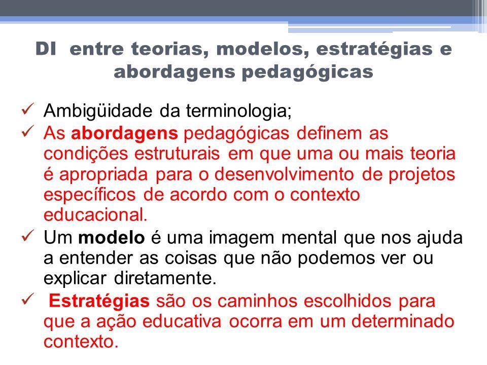 DI entre teorias, modelos, estratégias e abordagens pedagógicas Ambigüidade da terminologia; As abordagens pedagógicas definem as condições estruturai