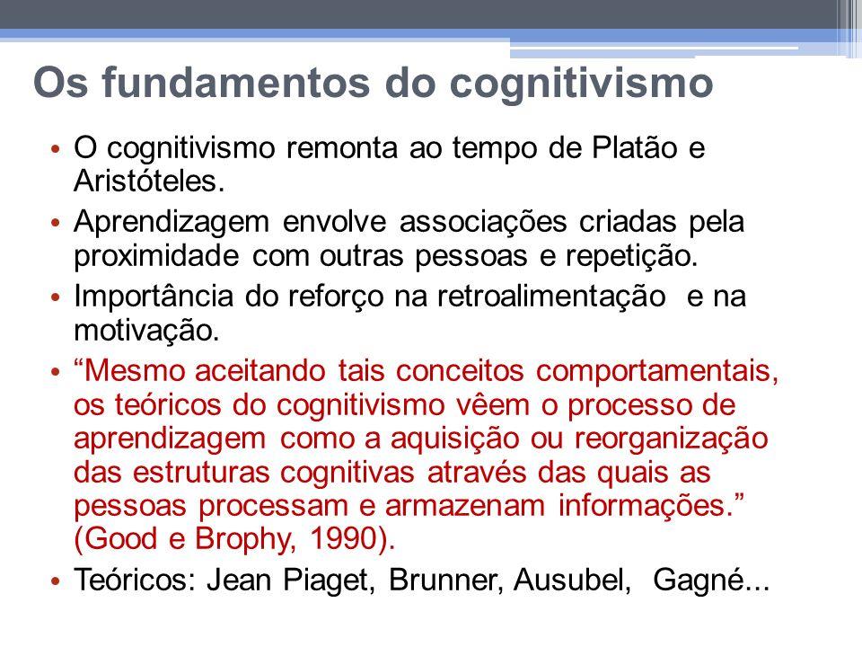Os fundamentos do cognitivismo O cognitivismo remonta ao tempo de Platão e Aristóteles. Aprendizagem envolve associações criadas pela proximidade com