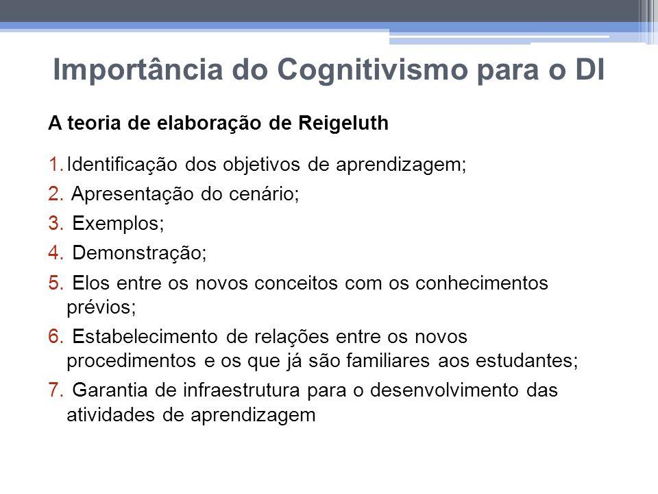 Importância do Cognitivismo para o DI A teoria de elaboração de Reigeluth 1.Identificação dos objetivos de aprendizagem; 2. Apresentação do cenário; 3
