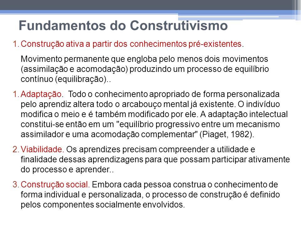 Fundamentos do Construtivismo 1.Construção ativa a partir dos conhecimentos pré-existentes. Movimento permanente que engloba pelo menos dois movimento