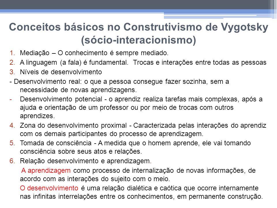 Conceitos básicos no Construtivismo de Vygotsky (sócio-interacionismo) 1.Mediação – O conhecimento é sempre mediado. 2.A linguagem (a fala) é fundamen