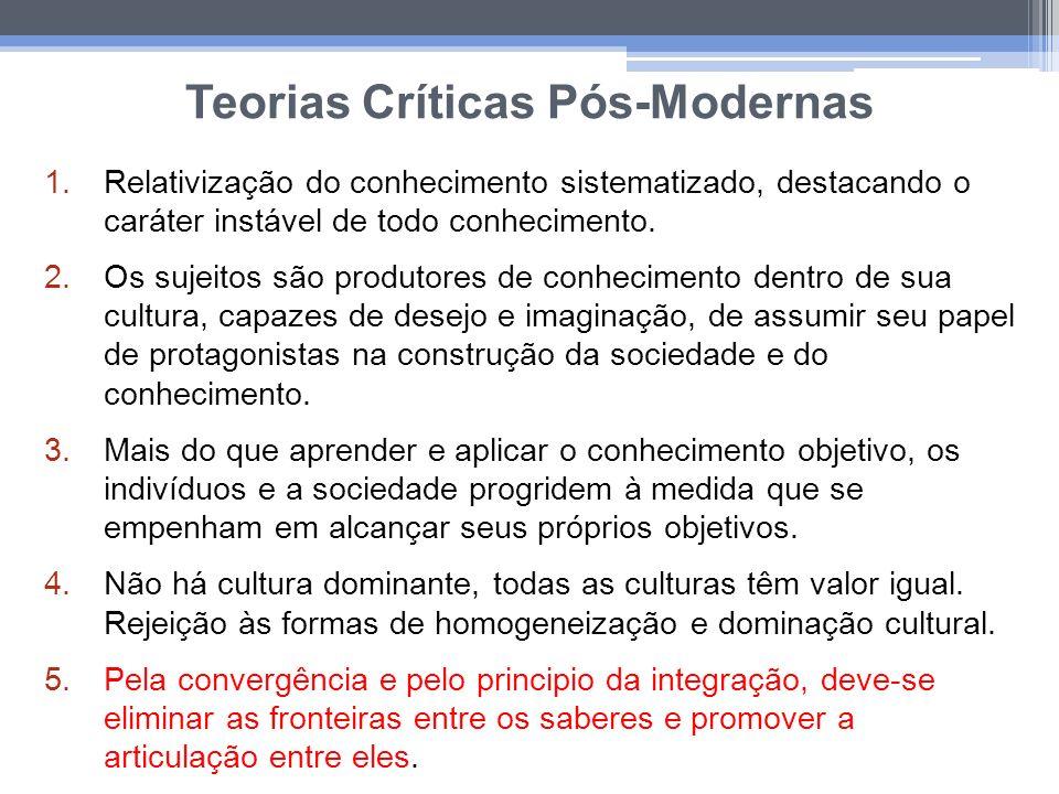 Teorias Críticas Pós-Modernas 1.Relativização do conhecimento sistematizado, destacando o caráter instável de todo conhecimento. 2.Os sujeitos são pro