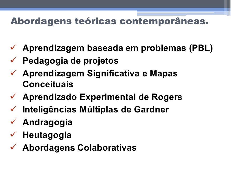 Abordagens teóricas contemporâneas. Aprendizagem baseada em problemas (PBL) Pedagogia de projetos Aprendizagem Significativa e Mapas Conceituais Apren