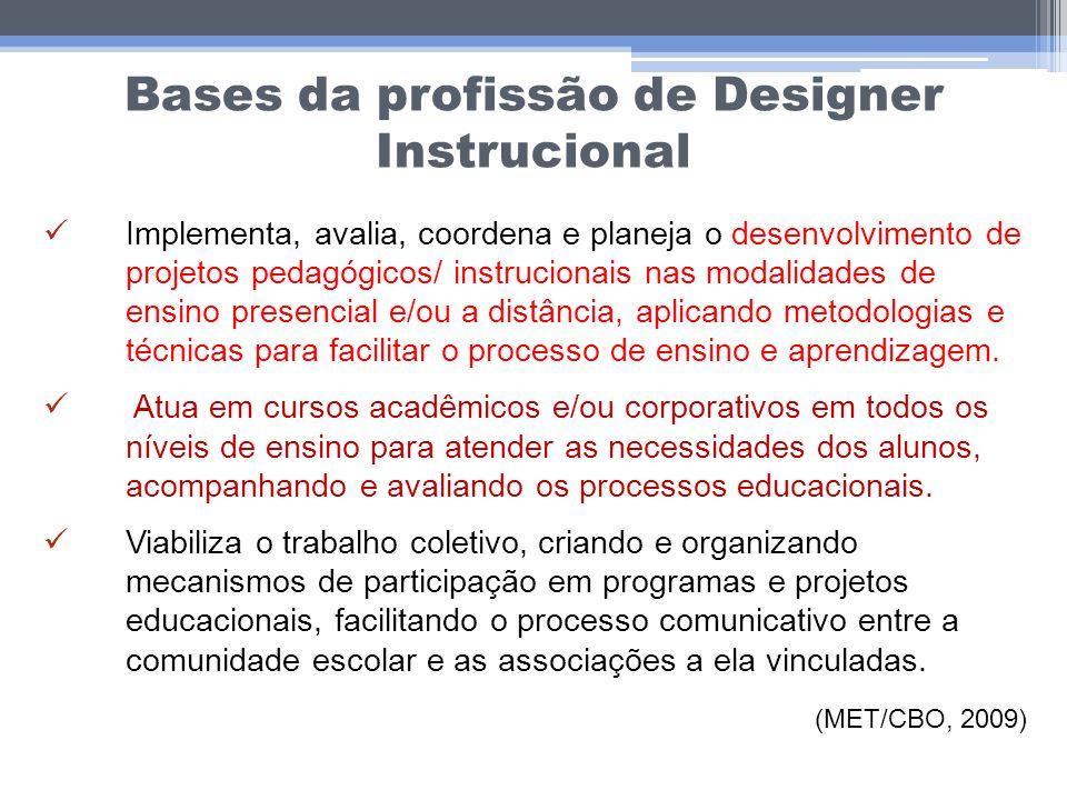 Bases da profissão de Designer Instrucional Implementa, avalia, coordena e planeja o desenvolvimento de projetos pedagógicos/ instrucionais nas modali