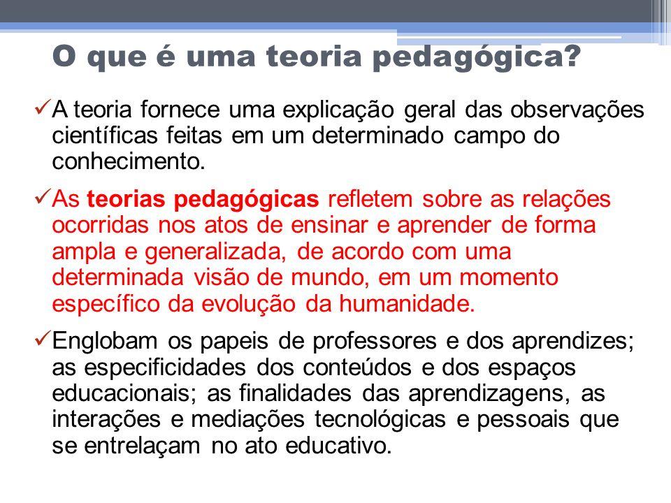 O que é uma teoria pedagógica? A teoria fornece uma explicação geral das observações científicas feitas em um determinado campo do conhecimento. As te
