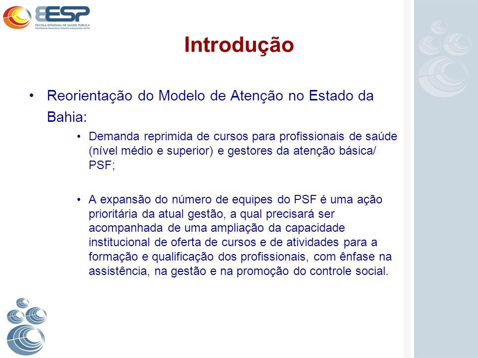 Introdução Reorientação do Modelo de Atenção no Estado da Bahia: Demanda reprimida de cursos para profissionais de saúde (nível médio e superior) e ge