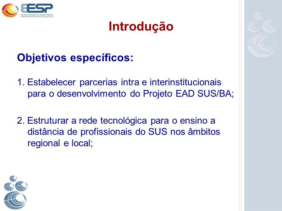 Introdução Objetivos específicos: 1. Estabelecer parcerias intra e interinstitucionais para o desenvolvimento do Projeto EAD SUS/BA; 2. Estruturar a r