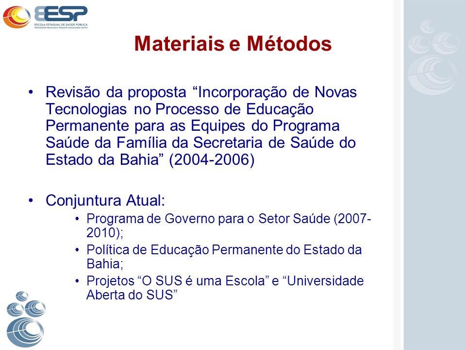 Materiais e Métodos Revisão da proposta Incorporação de Novas Tecnologias no Processo de Educação Permanente para as Equipes do Programa Saúde da Famí