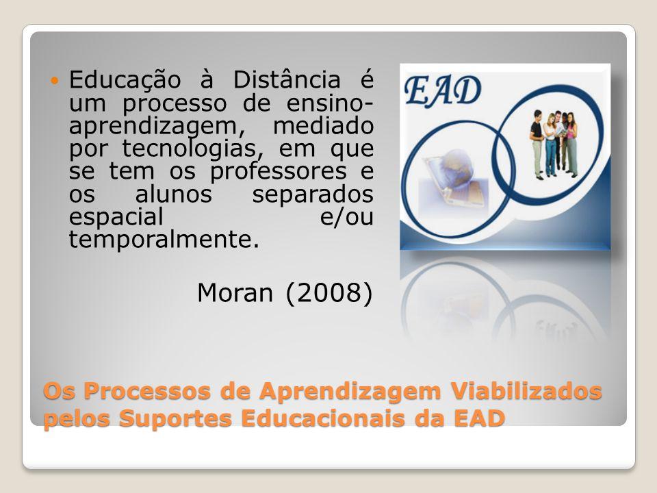 Os Processos de Aprendizagem Viabilizados pelos Suportes Educacionais da EAD Educação à Distância é um processo de ensino- aprendizagem, mediado por t