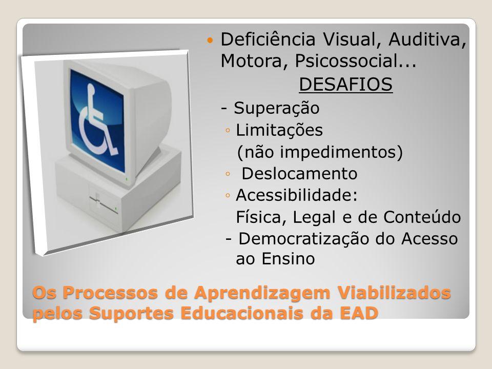 Os Processos de Aprendizagem Viabilizados pelos Suportes Educacionais da EAD Deficiência Visual, Auditiva, Motora, Psicossocial... DESAFIOS - Superaçã
