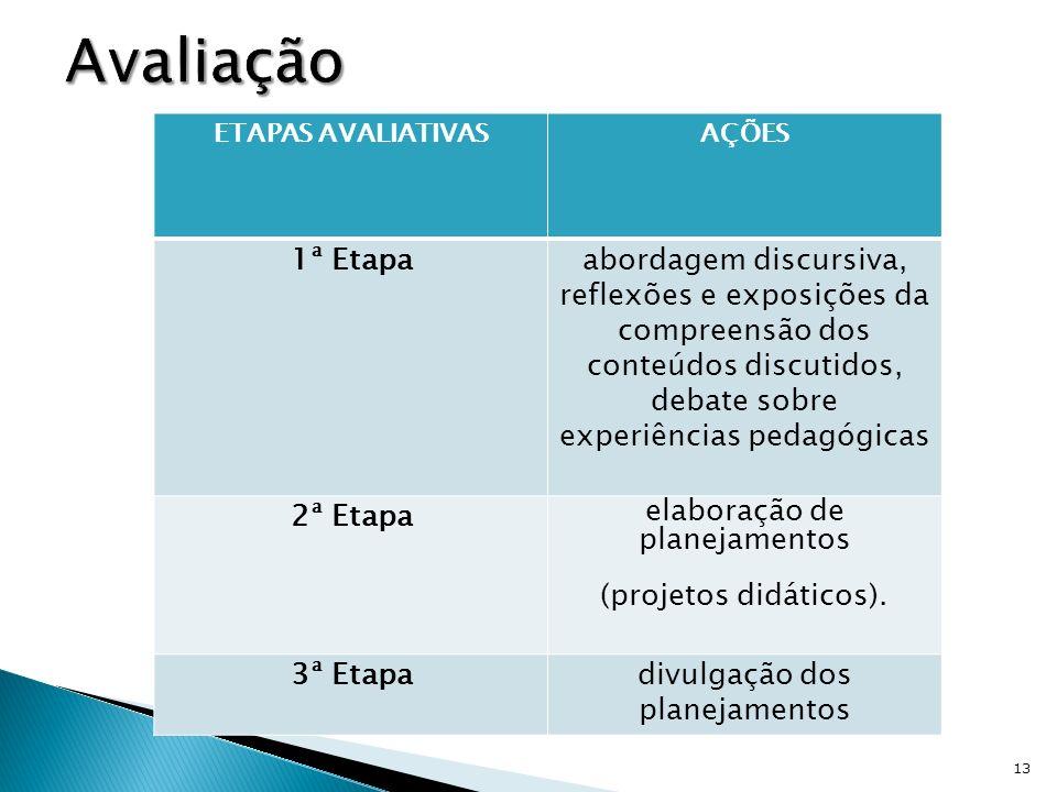 13 ETAPAS AVALIATIVASAÇÕES 1ª Etapaabordagem discursiva, reflexões e exposições da compreensão dos conteúdos discutidos, debate sobre experiências ped