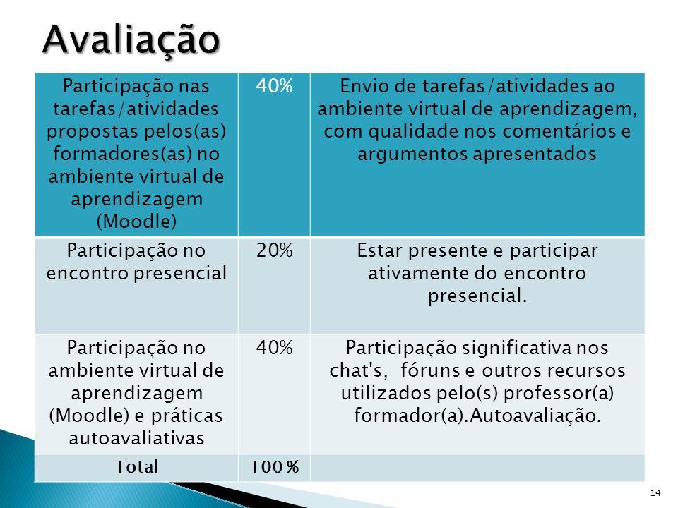 Participação nas tarefas/atividades propostas pelos(as) formadores(as) no ambiente virtual de aprendizagem (Moodle) 40%Envio de tarefas/atividades ao