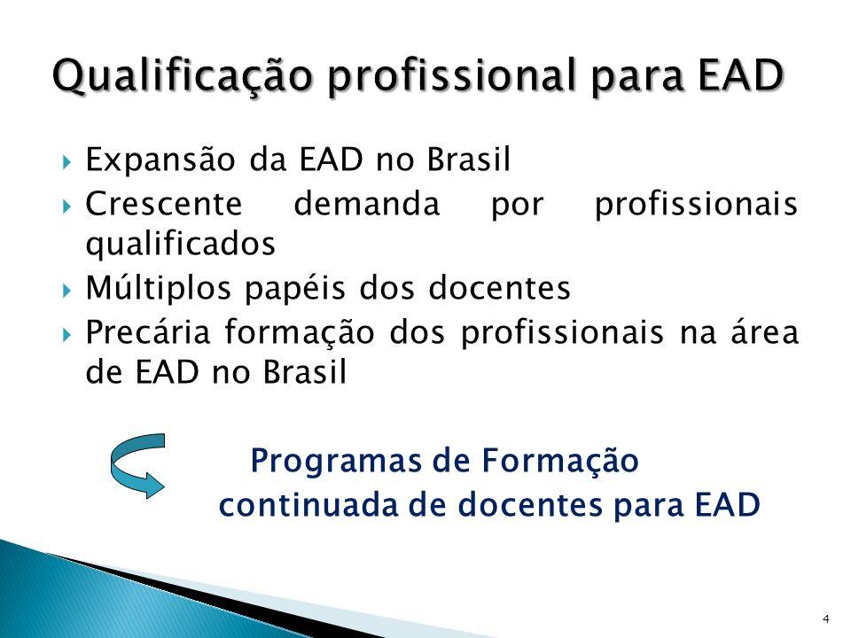 Expansão da EAD no Brasil Crescente demanda por profissionais qualificados Múltiplos papéis dos docentes Precária formação dos profissionais na área d