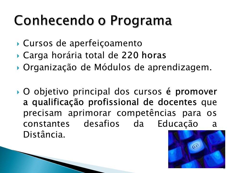 Módulo Módulo 01- Ambiente moodleMódulo 06- Avaliação na EAD Módulo 02- Introdução à EADMódulo 07- Ética e Relações Interpessoais na Educação a Distância Módulo 03-Sistemas de Tutoria na EAD Módulo 08-Produção de Materiais didáticos impressos Módulo 04- Processos de Ensino- aprendizagem na EAD Módulo 09- Projetos Interdisciplinares Módulo 05- Didática na EAD 9