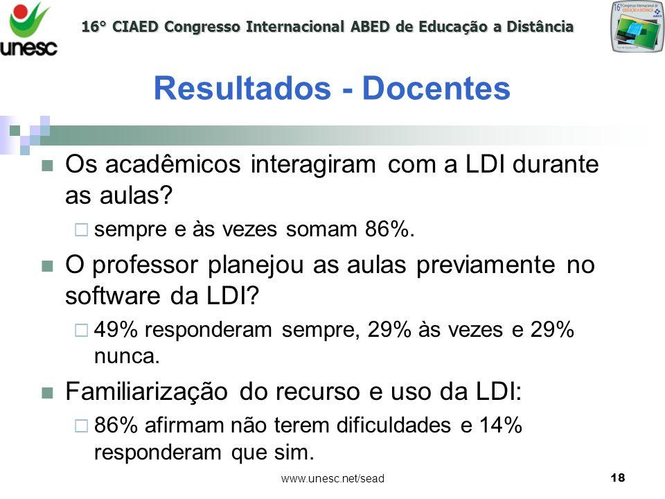 16° CIAED Congresso Internacional ABED de Educação a Distância www.unesc.net/sead18 Os acadêmicos interagiram com a LDI durante as aulas? sempre e às