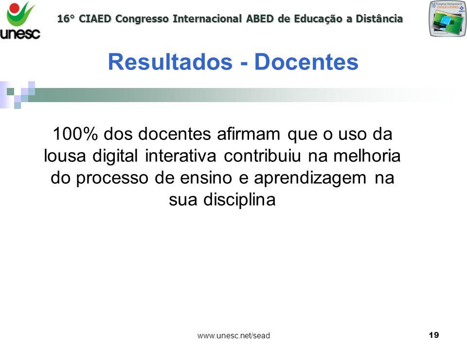 16° CIAED Congresso Internacional ABED de Educação a Distância www.unesc.net/sead19 Resultados - Docentes 100% dos docentes afirmam que o uso da lousa