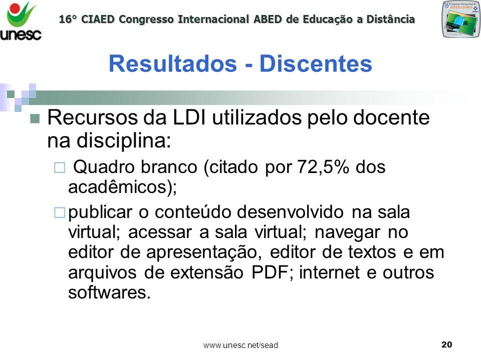 16° CIAED Congresso Internacional ABED de Educação a Distância www.unesc.net/sead20 Recursos da LDI utilizados pelo docente na disciplina: Quadro bran