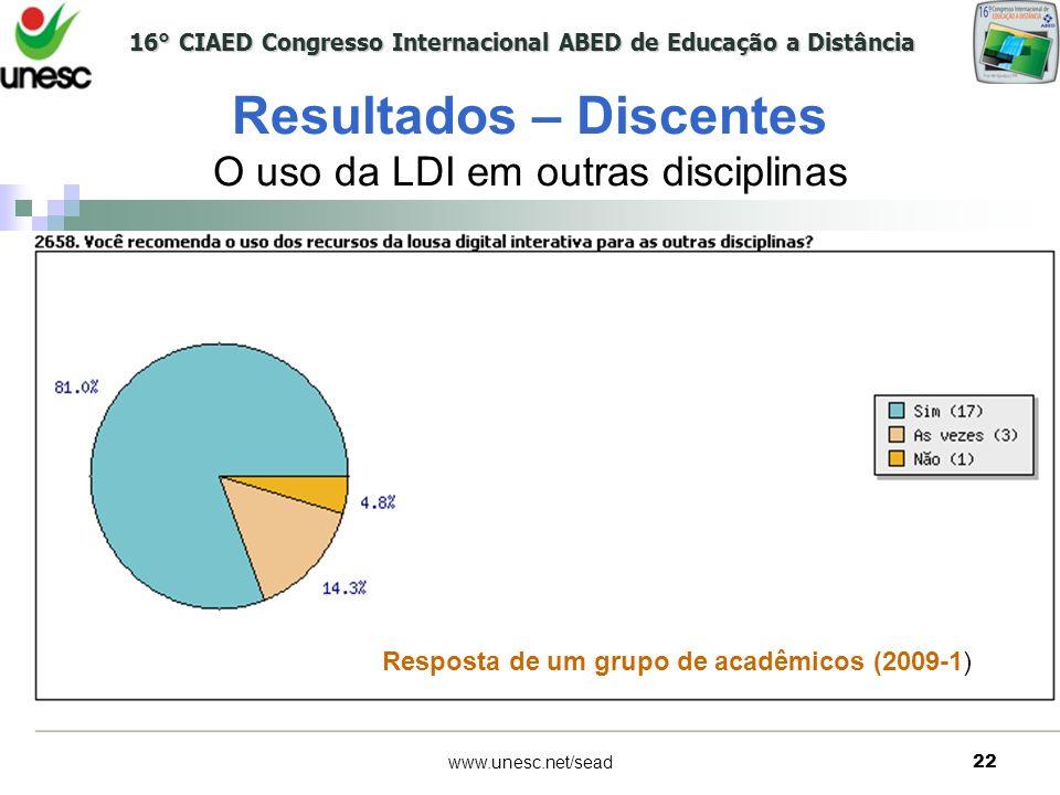 16° CIAED Congresso Internacional ABED de Educação a Distância www.unesc.net/sead22 Resultados – Discentes O uso da LDI em outras disciplinas Resposta