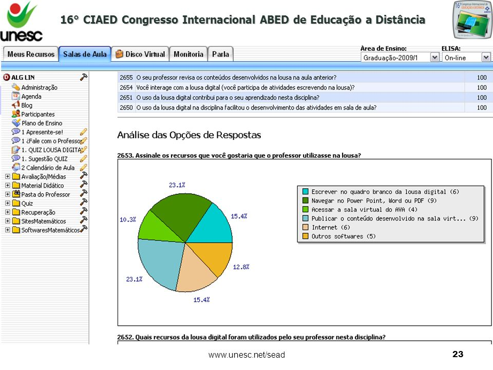 16° CIAED Congresso Internacional ABED de Educação a Distância www.unesc.net/sead23