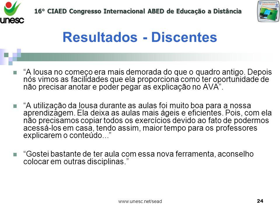 16° CIAED Congresso Internacional ABED de Educação a Distância www.unesc.net/sead24 A lousa no começo era mais demorada do que o quadro antigo. Depois
