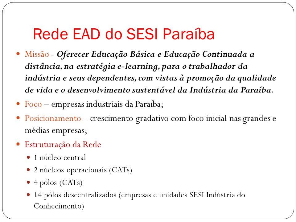 Rede EAD do SESI Paraíba Missão - Oferecer Educação Básica e Educação Continuada a distância, na estratégia e-learning, para o trabalhador da indústria e seus dependentes, com vistas à promoção da qualidade de vida e o desenvolvimento sustentável da Indústria da Paraíba.